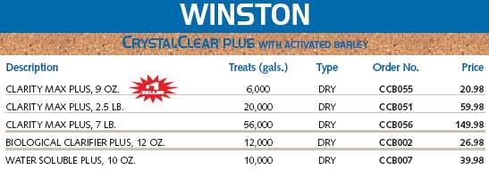 Winston Crystal Clear Plus